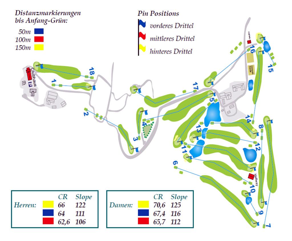 Golfanlage Grafik Panorama