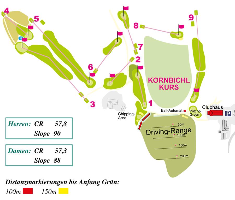 Golfanlage Grafik Kornbichl